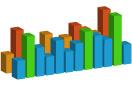 直感的なグラフ表示 イメージ